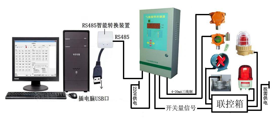 8通道分线式老数码管气体报警控制器